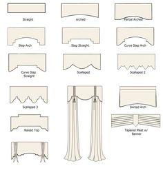 Decor Infographics:  Window Valance Shapes defined via Honey + Fitz