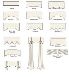 Decor Infographics:  Window Valance Shapes defined via Honey + Fitz