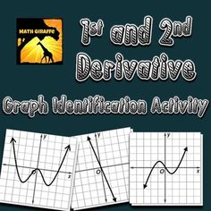 Matching the graph of a function with the graphs of its 1st and 2nd derivative - Calculus