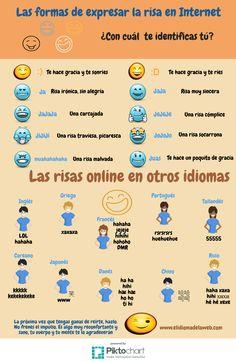 Cómo se escribe la risa en Internet
