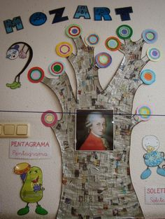 Plastificando ilusiones: Conociendo a Mozart Music Activities, Music Class, Opera, Frame, Music Things, Art, Ideas, Even And Odd, Kids Songs