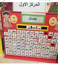 وسيله جميييله ورائعه لتعليم الطفل القراءه  مقتبس من حساب ⬇️ @my_kindergarten . . للمزيد ادخلوا هذي الهاشتاقات ⬇️⬇️ #kindergarten_حروف #kindergarten_وسائل . .