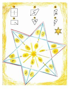 "These 6-pointed stars lend themselves nicely to the 12 numbers of the times tables. You will make a set of 2 stars for each table. And because self-made learning tools are most effective, do have your child(ren) help as much as possible with the ""making"" part.   This activity is best for grades 2/3, after all the times tables have been introduced. Here's what you'll need:  scissors 2 sheets of plain copy paper colored pencils (including yellow) #2 pencil a bit of glue or a glue stick"