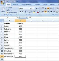 Realiza fácil tus gráficos en Excel