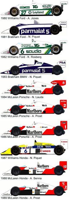 formula 1 world champions 1980/1989
