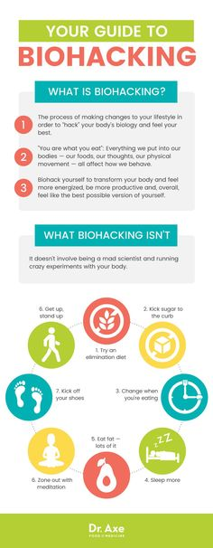 Your guide to biohacking - Dr. Axe