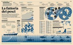 Infographic on state of world fisheries and aquacolture by Francesco Franchi -- it's just so good; the contrasts,scale