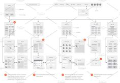 Website Flowcharts and Site Maps OG by UX Kits on @creativemarket