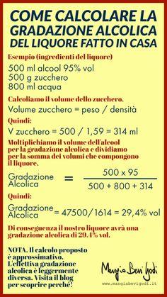 Come calcolare la gradazione alcolica di un liquore. In questo articolo del sito di ricette Mangia Bevi Godi è riportato tutto, ma proprio tutto, ciò che devi sapere per calcolare il grado alcolico di un liquore fatto in casa.
