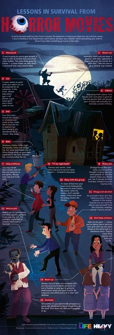 This infographic takes a look at what life lessons we can learn through horror movies.