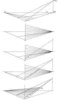 We draw a ladder in perspective We draw a ladder in perspective You are in the right place Interior Architecture Drawing, Architecture Drawing Sketchbooks, Architecture Concept Drawings, Interior Design Sketches, Sketch Design, Architecture Diagrams, Architecture Portfolio, Sustainable Architecture, Perspective Drawing Lessons