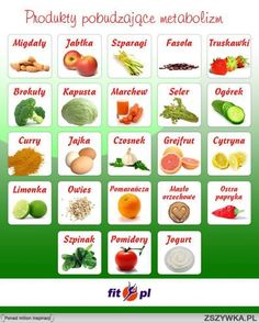 Produkty pobudzające metabolizm