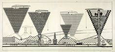 Peter Cook-Plug-in city-Elevations and Sections of some Plug-in city superstructures  (1964)