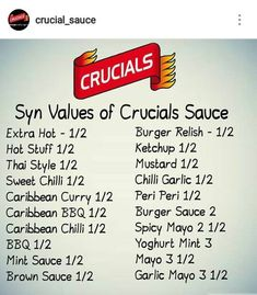 Slimming world, crucial sauce syns per level table spoon