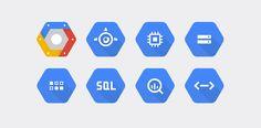 Method – Case Study – Google Cloud Platform