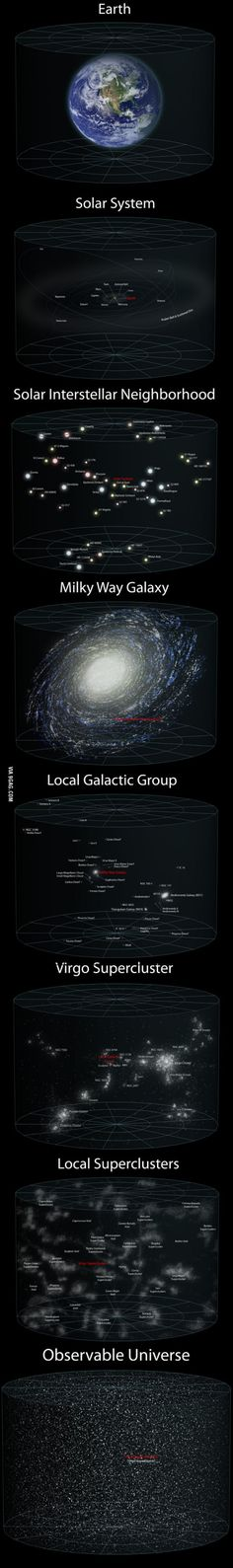 Here, feel insignificant for a while...