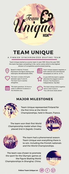 About Team Unique — a finnish synchronized skating team Synchronized Skating, Junior Year, Helsinki, Finland, Skate, Day, Infographics, Unique, Infographic