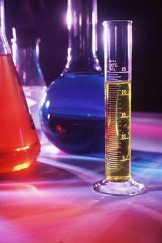 Interactive Chemistry Activities