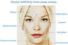 контурная пластика схемы: 14 тыс изображений найдено в Яндекс.Картинках