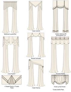 Different types of curtain valances | Sewing Ideas ...