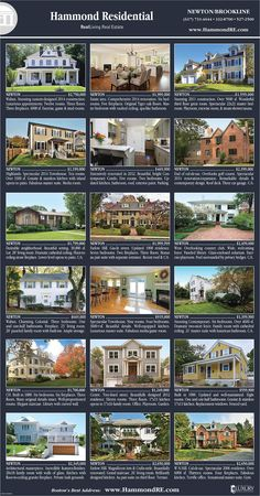 This ad featuring fine properties currently being marketed by Hammond agents appears in this week's edition of the Newton TAB!