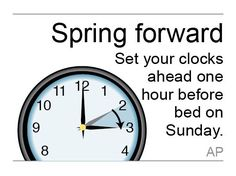 WASHINGTON (AP) — It's time to change time again. Daylight saving time returns this weekend in the United States.