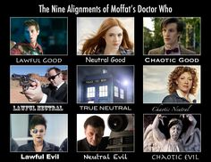 The Nine Alignments of Moffat's Doctor Who- So who is Neutral Evil, Moffat or the Dalek?