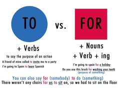 TO vs. FOR English Prepositions, English Grammar, Teaching English, Grammar Tips, Nouns And Verbs, Action Verbs, Vocabulary, Invitations, Education