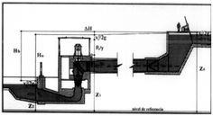 Tu-Espacio - Hidroeléctrica Marítima: La Publicación