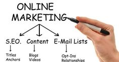 Tips on web design and internet marketing for small business  To let you make the most of the digital media popularity, we are presenting tips on web design and internet marketing for small business.  bit.ly/187IIt8  #InternetMarketingforSmallBusiness#InternetMarketing Consultation #InternetMarketingSolutions