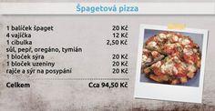 Recepty Ládi Hrušky - Špagetová pizza Pizza, Keto Bread, Rice, Simple, Laughter, Jim Rice