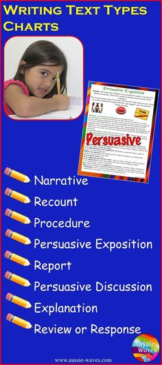 Posters to teach kids how to write different text types. Pictures and scaffolding to help students.
