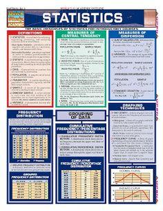 Matemáticas con Tecnología (TICs): Infographics about statistics?