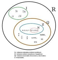Mis apuntes maestros nmeros racionales matemticas pinterest mis apuntes maestros nmeros racionales matemticas pinterest nmeros racionales nmeros y numeros enteros ccuart Images