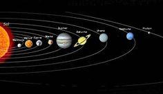 El sistema solar.