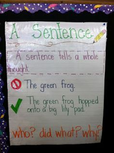 A sentence is anchor chart