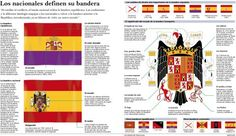 Guerra Civil española Spain History, Spanish War, Teaching Spanish, Coat Of Arms, World War Two, Empire, Flags, Visigothic, Madrid