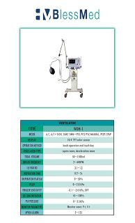 Ventilator Multifunction Blessmed WDH-1 | Dunia Alat Kedokteran