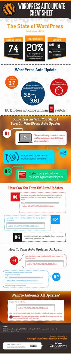 Turn-On and Turn-Off #WordPress Auto-updates Easily. Here is a Cheat-Sheet to do that.