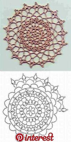 17 ideas for crochet mandala coaster doily patterns Crochet Doily Diagram, Crochet Mandala Pattern, Crochet Circles, Crochet Stitches Patterns, Crochet Squares, Crochet Chart, Granny Squares, Knitting Patterns, Lace Doilies