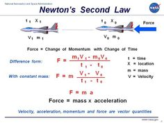 linear motion and vectors essay 2015-9-24  physics (2007) sample work program 2  linear motion 27 1 2 3 1 2 1 2 3  components of vectors, graphical analysis of motion, displacement,.