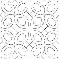 Image result for design patterns
