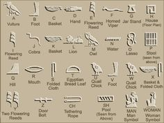 Egyptian a-z words, Some Common Hieroglyphs used to indicate alphabet are, Hieroglyphs the base alphabet of ancient Egypt Ancient Egyptian Jewelry, Egyptian Symbols, Ancient Symbols, Egyptian Hieroglyphs, Egyptian Alphabet, Ancient Alphabets, Ancient Egypt History, Religion, Egypt Art