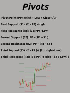 Financial Analysis Report Writing Trading With Pivot Points Is Like Trading All Other Forex Trading .