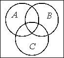 Set Notation on Purple Math