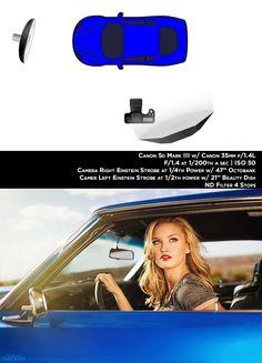 LightingDiagram Sutton 2 Photoshoot Breakdown   Behind The Scenes Into Camaro Photoshoot