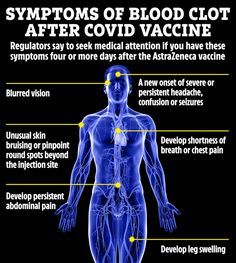 THIS graphic reveals the symptoms to look out for on day four after the AstraZeneca Covid vaccine. Experts say they could be the sign of an extremely rare type of blood clot and you should seek medical attention immediately. Read ourcoronavirus live blogfor the latest news & updates... The UK's medicine regulator says you should seek medical advice if you have had any of these symptoms four days or more after vaccination The risk of such an event is extremely unlikely, put at four in one m Norway News, Medical Advice, Say You, Blood, Medicine, That Look, Sign, Type, Sayings