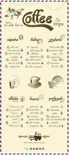 Coffee around the world