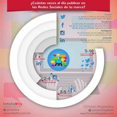 El Espacio Geek: ¿Cuántas veces al día publicar en las Redes Sociales de tu marca?