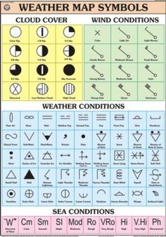 KANSIL & SONS is Manufacturer, Supplier and Exporter of Weather Map Symbols Chart and other types of political maps, educational maps, states maps and more. Weather Report, Weather Forecast, Global Weather, Weather Lessons, Map Symbols, Weather Science, Physical Geography, Physics And Mathematics, Space And Astronomy